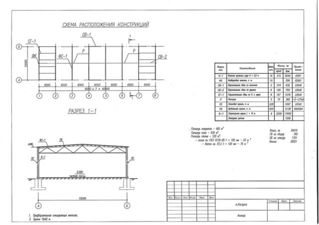 типовой проект ангара из металлоконструкций скачать бесплатно